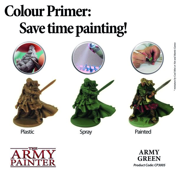 how to use army painter green colour primer