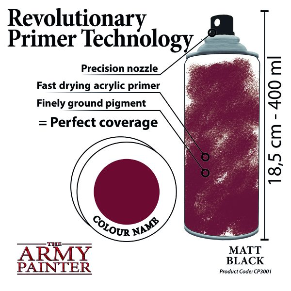 details of army painter primer