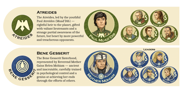 dune faction cards